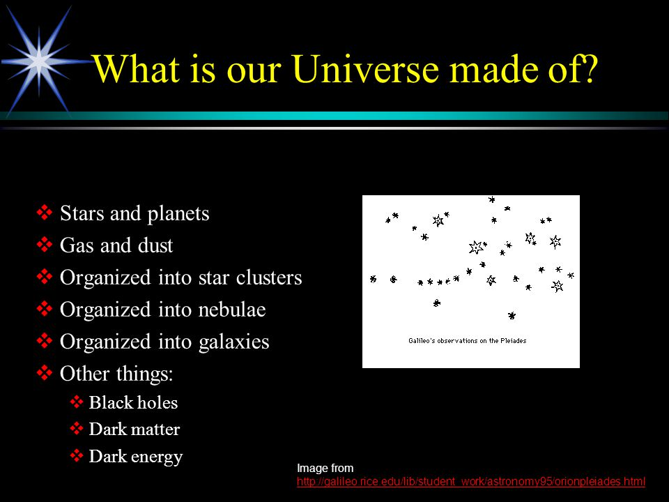 What is our Universe made of?  Stars and planets  Gas and dust  Organized into star clusters  Organized into nebulae  Organized into galaxies  O