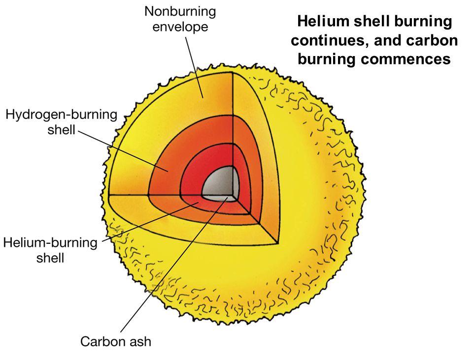 Heavy Element Fusion - shells like an onion