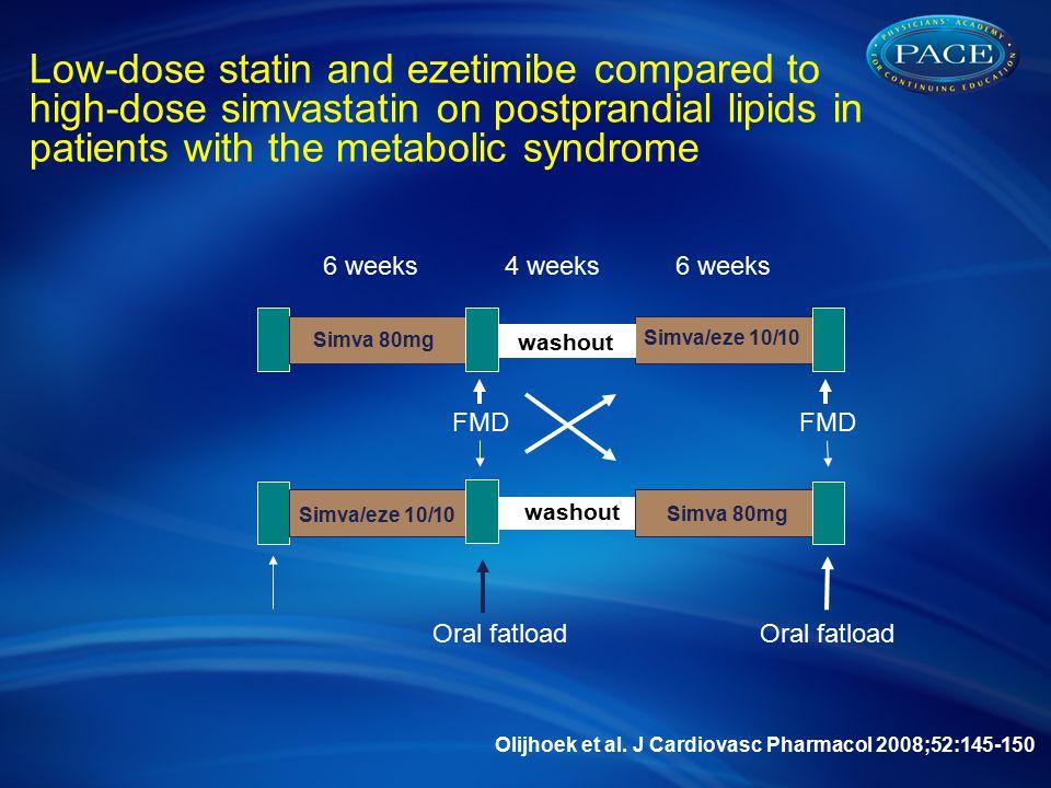 washout Simva 80mg Simva/eze 10/10 washout Oral fatload 6 weeks4 weeks6 weeks FMD Simva/eze 10/10 Olijhoek et al.