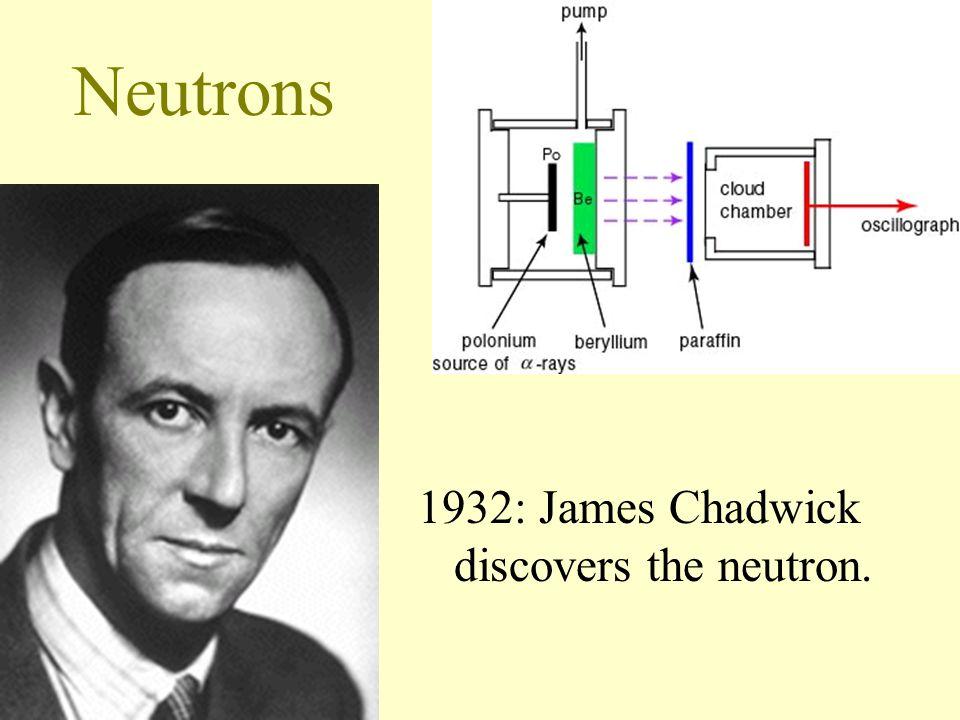 Neutrons 1932: James Chadwick discovers the neutron.