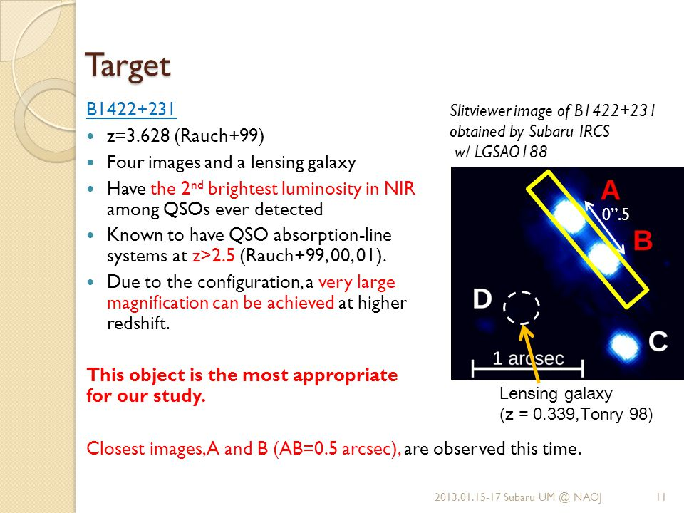 Target B1422+231 z=3.628 (Rauch+99) Four images and a lensing galaxy Have the 2 nd brightest luminosity in NIR among QSOs ever detected Known to have QSO absorption-line systems at z>2.5 (Rauch+99, 00, 01).