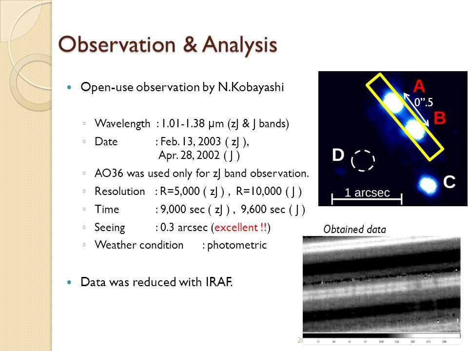 Observation & Analysis Open-use observation by N.Kobayashi ◦ Wavelength : 1.01-1.38 μ m (zJ & J bands) ◦ Date: Feb.