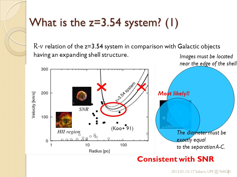 What is the z=3.54 system.