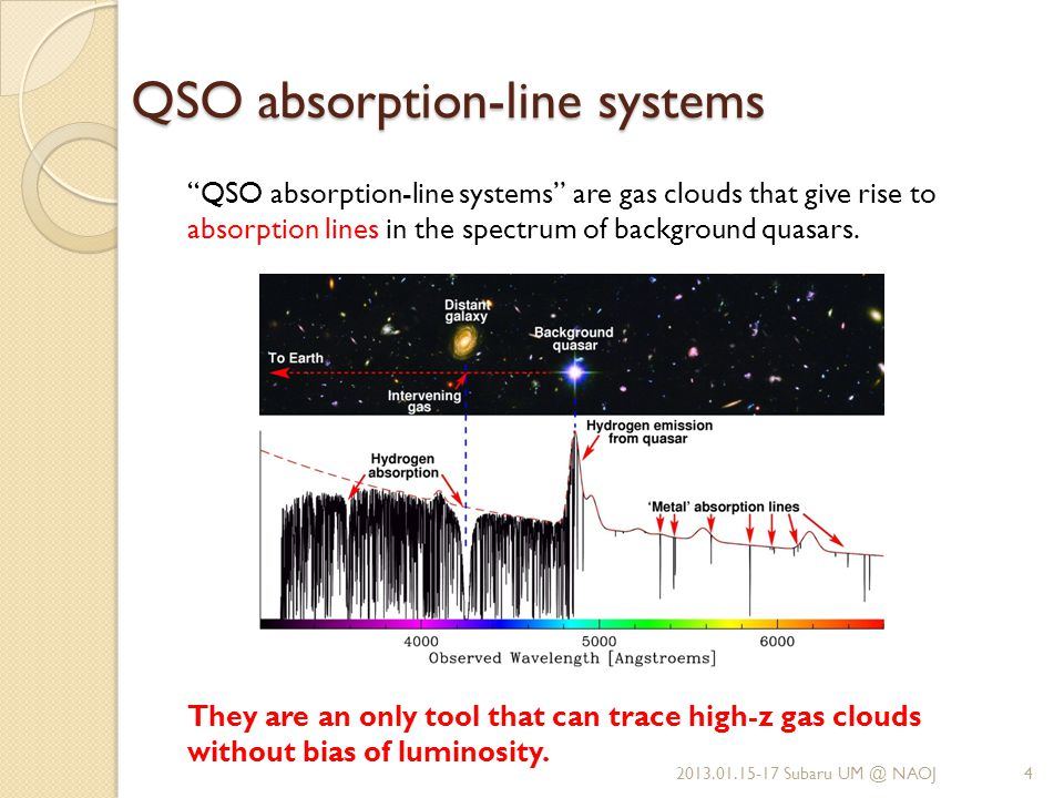 QSO absorption-line systems 2013.01.15-17 Subaru UM @ NAOJ QSO absorption-line systems are gas clouds that give rise to absorption lines in the spectrum of background quasars.
