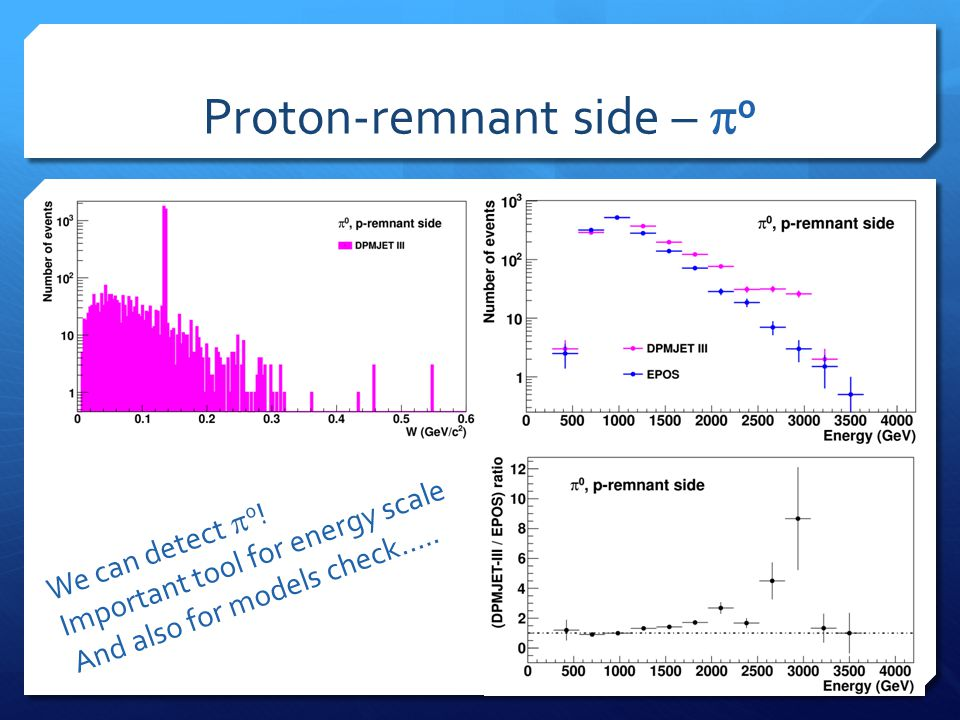 Proton-remnant side –  0 We can detect  0 ! Important tool for energy scale And also for models check…..