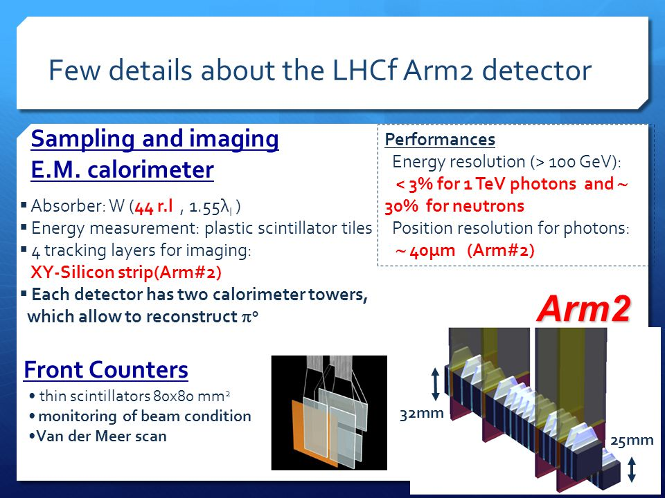 Few details about the LHCf Arm2 detector Performances Energy resolution (> 100 GeV): < 3% for 1 TeV photons and  30% for neutrons Position resolution