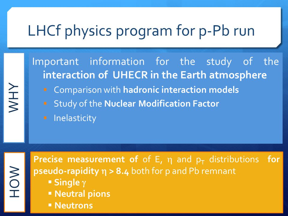 LHCf physics program for p-Pb run Important information for the study of the interaction of UHECR in the Earth atmosphere  Comparison with hadronic interaction models  Study of the Nuclear Modification Factor  Inelasticity Precise measurement of of E,  and p T distributions for pseudo-rapidity  > 8.4 both for p and Pb remnant  Single   Neutral pions  Neutrons WHY HOW