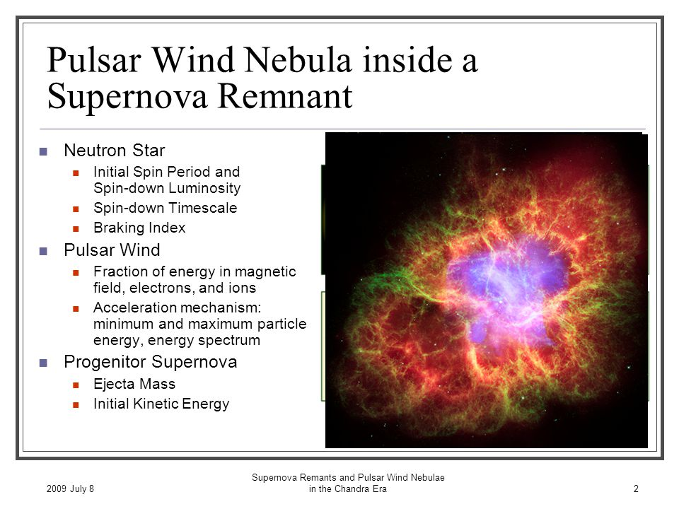 2009 July 8 Supernova Remants and Pulsar Wind Nebulae in the Chandra Era2 Pulsar Wind Nebula inside a Supernova Remnant Neutron Star Initial Spin Period and Spin-down Luminosity Spin-down Timescale Braking Index Pulsar Wind Fraction of energy in magnetic field, electrons, and ions Acceleration mechanism: minimum and maximum particle energy, energy spectrum Progenitor Supernova Ejecta Mass Initial Kinetic Energy