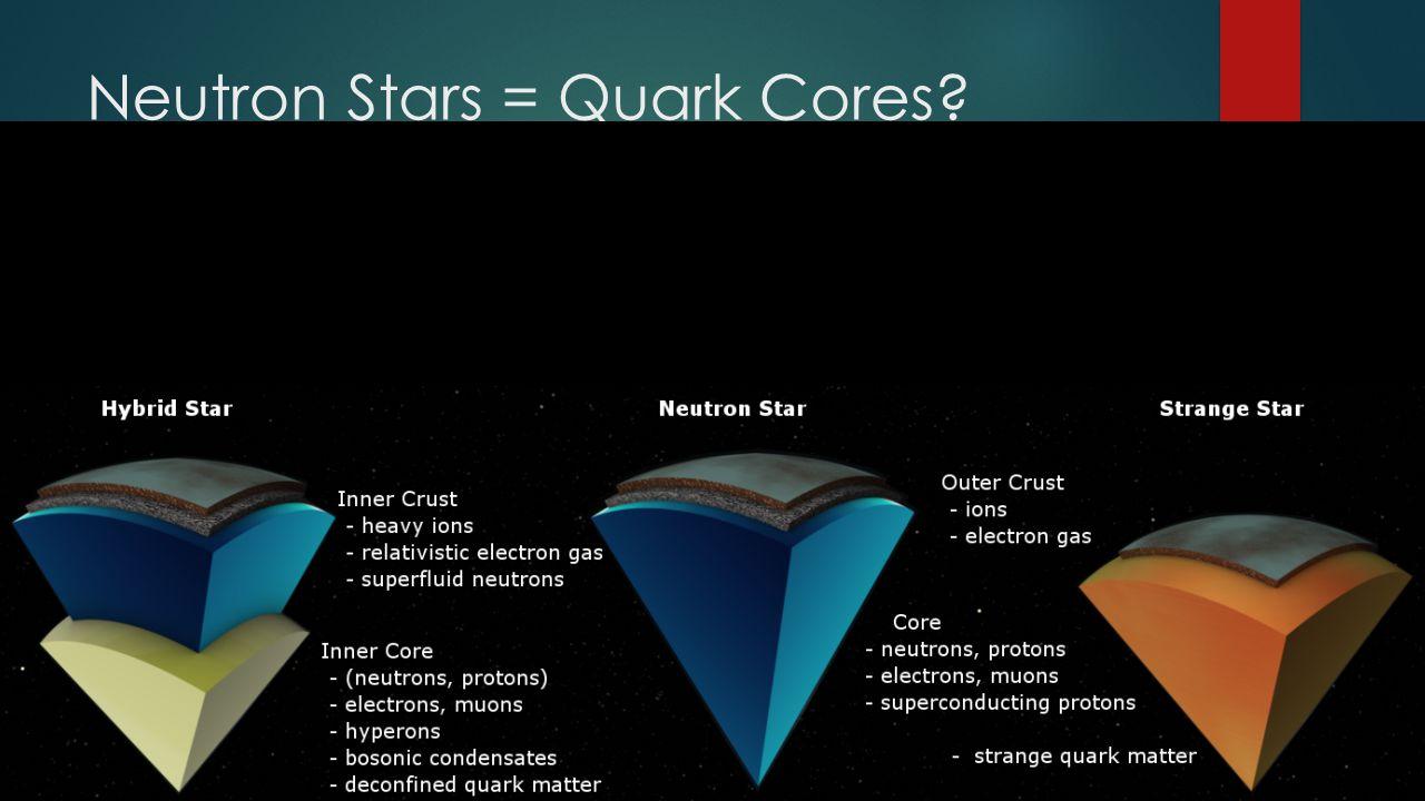 Neutron Stars = Quark Cores.