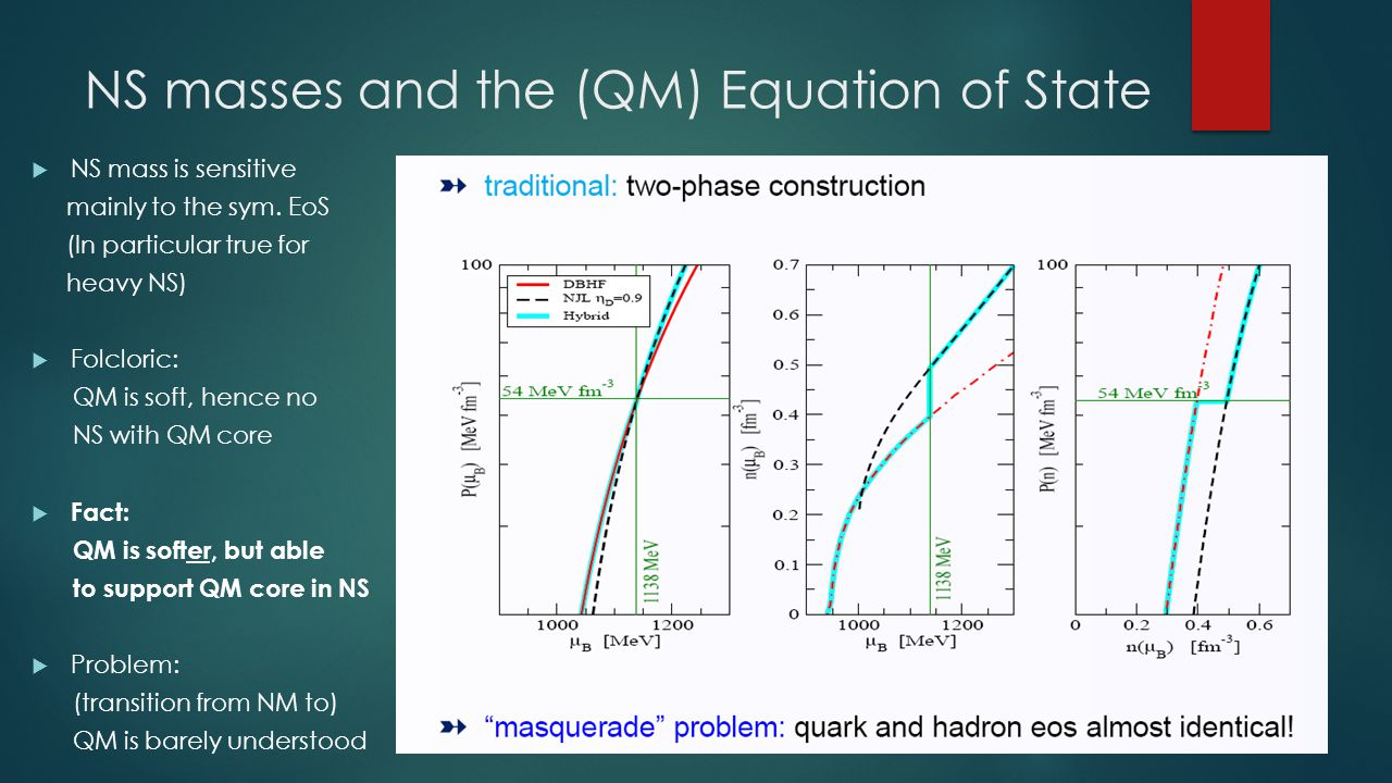 NS masses and the (QM) Equation of State  NS mass is sensitive mainly to the sym.