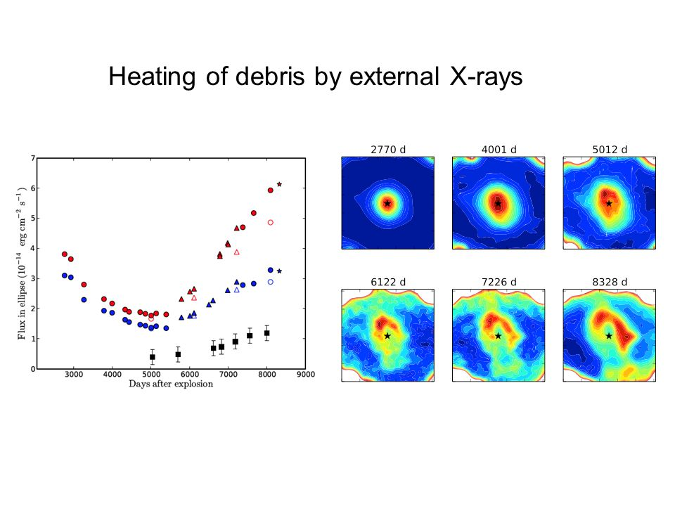 Heating of debris by external X-rays