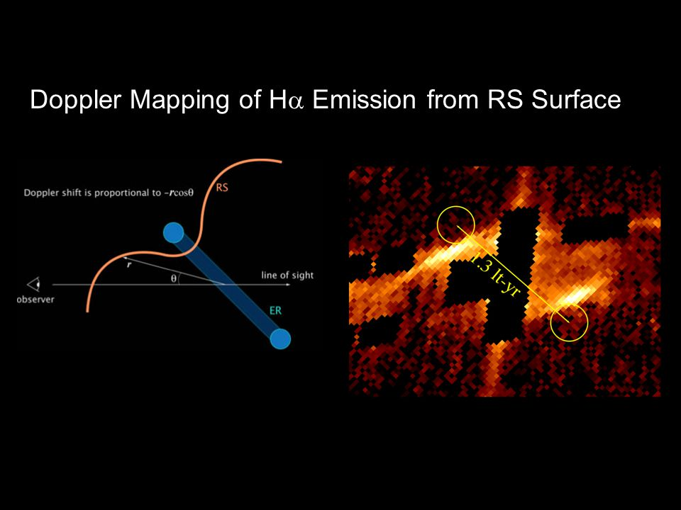 Doppler Mapping of H  Emission from RS Surface