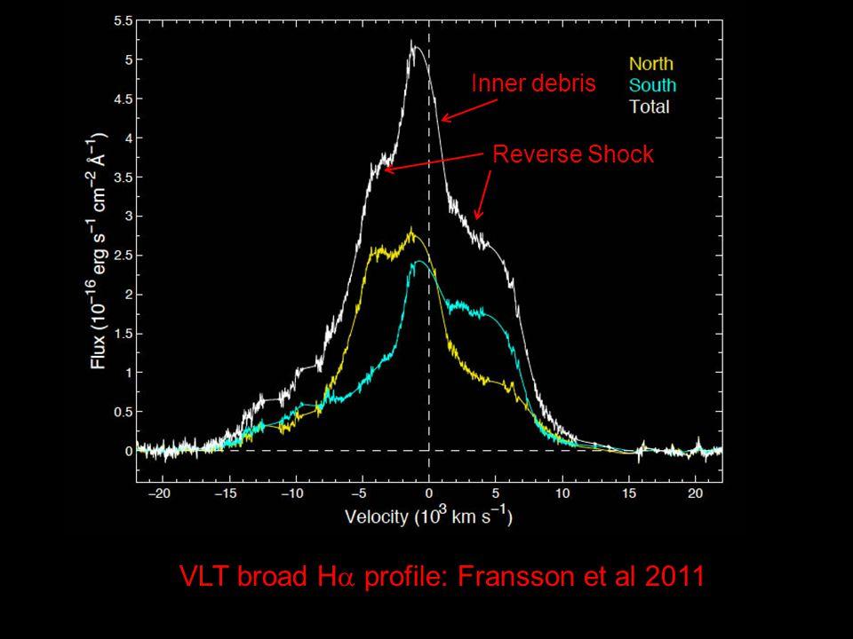 VLT broad H  profile: Fransson et al 2011 Inner debris Reverse Shock