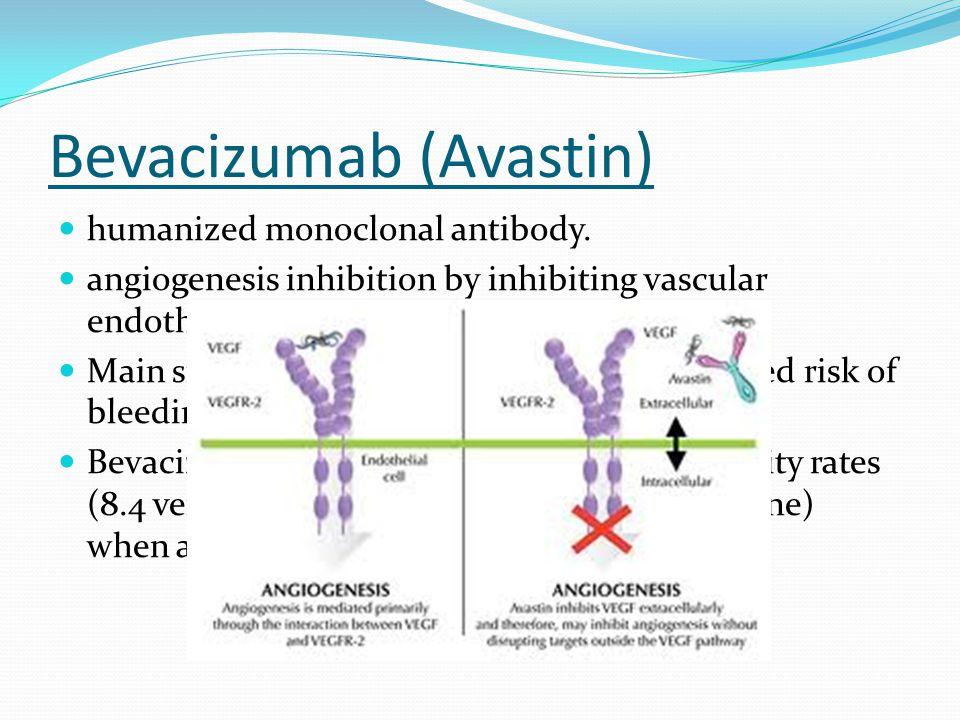 Bevacizumab (Avastin) humanized monoclonal antibody.