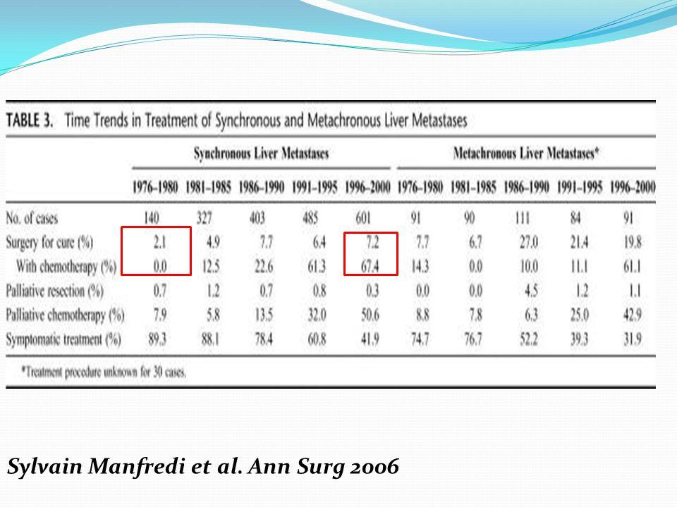 Sylvain Manfredi et al. Ann Surg 2006