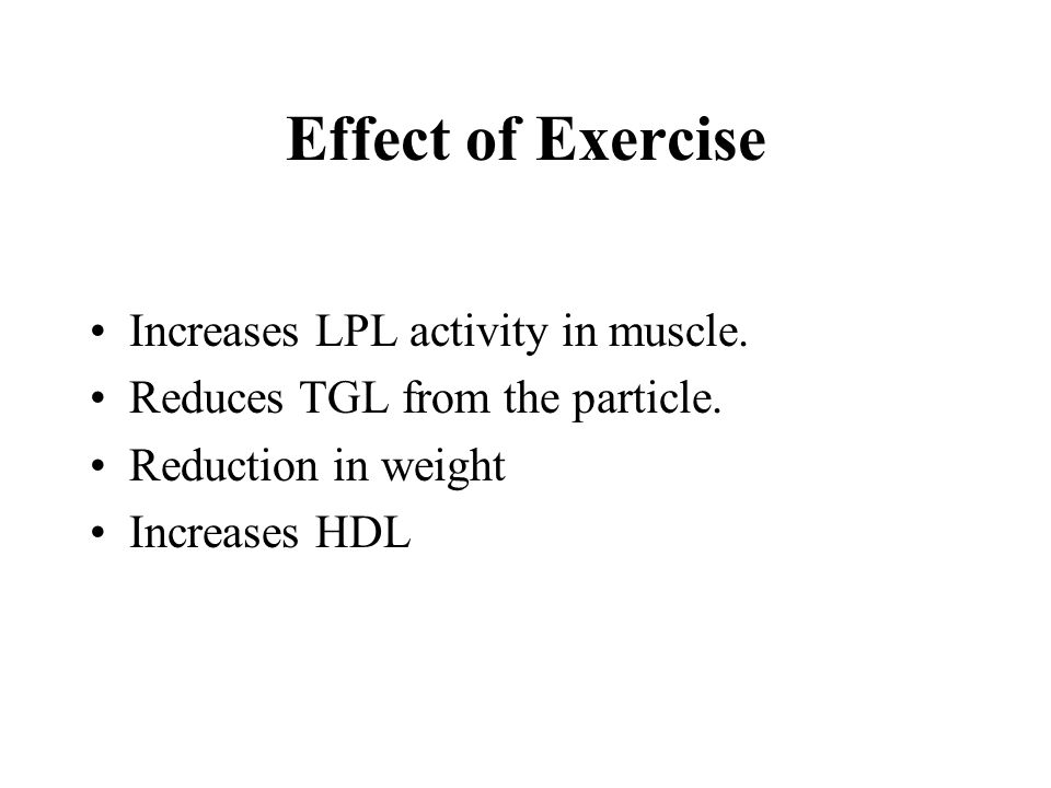 Effect of Exercise Increases LPL activity in muscle. Reduces TGL from the particle. Reduction in weight Increases HDL