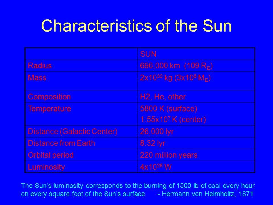 Supernova 1987A Supernova have been important historically.