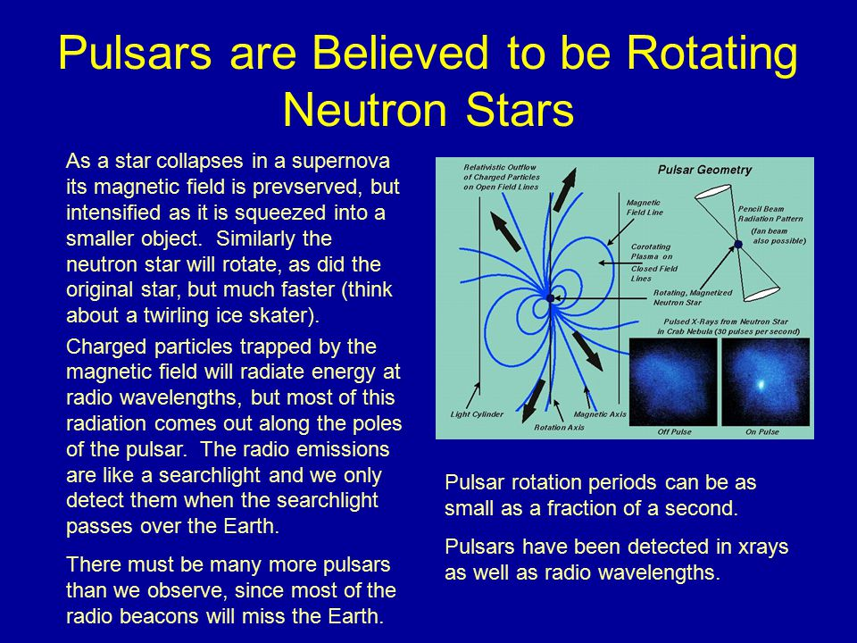 Pulsars are Believed to be Rotating Neutron Stars As a star collapses in a supernova its magnetic field is prevserved, but intensified as it is squeezed into a smaller object.