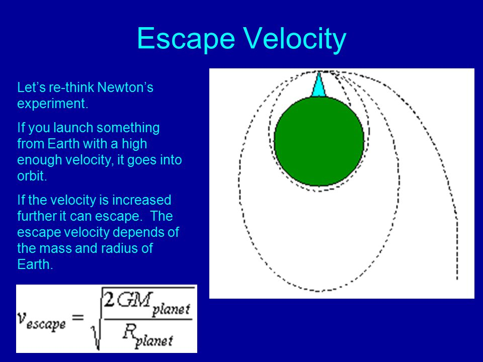 Escape Velocity Let's re-think Newton's experiment.