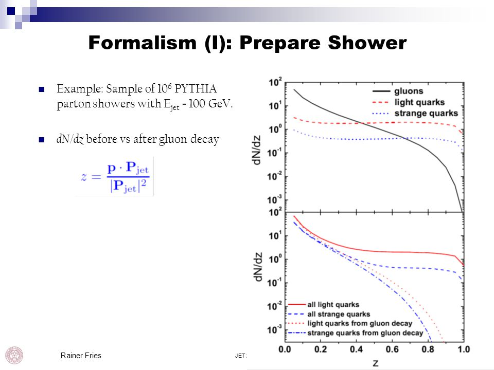 Formalism (I): Prepare Shower JET 20148 Rainer Fries Example: Sample of 10 6 PYTHIA parton showers with E jet = 100 GeV. dN / dz before vs after gluon