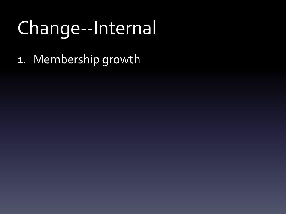 Change--Internal 1.Membership growth