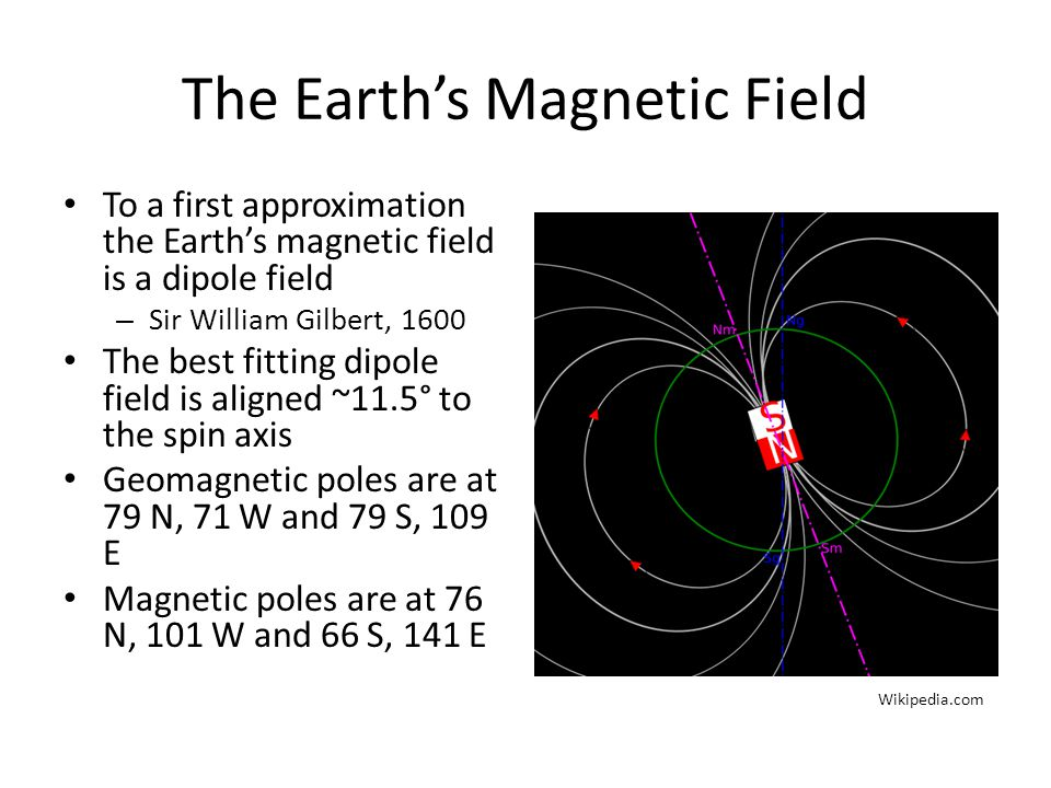 The Earth's Magnetic Field To a first approximation the Earth's magnetic field is a dipole field – Sir William Gilbert, 1600 The best fitting dipole field is aligned ~11.5° to the spin axis Geomagnetic poles are at 79 N, 71 W and 79 S, 109 E Magnetic poles are at 76 N, 101 W and 66 S, 141 E Wikipedia.com