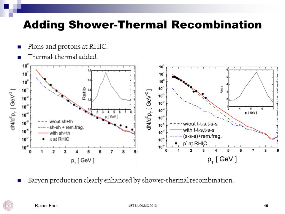 Adding Shower-Thermal Recombination Pions and protons at RHIC.