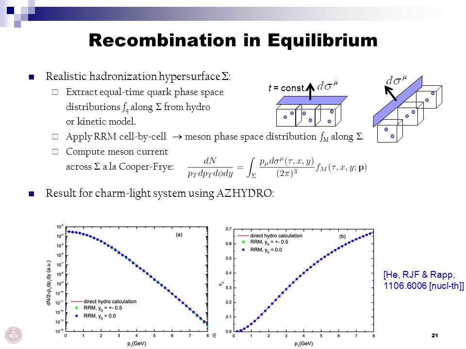 Recombination in Equilibrium JET NLO&MC 201321 Rainer Fries [He, RJF & Rapp, 1106.6006 [nucl-th]] Realistic hadronization hypersurface  :  Extract e