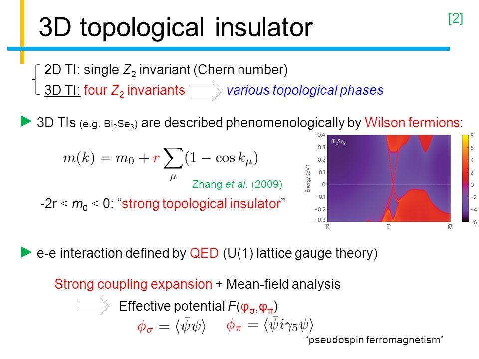 3D topological insulator 3D TIs (e.g.