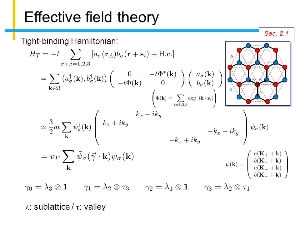 Effective field theory Sec. 2.1 Tight-binding Hamiltonian: λ : sublattice / τ : valley