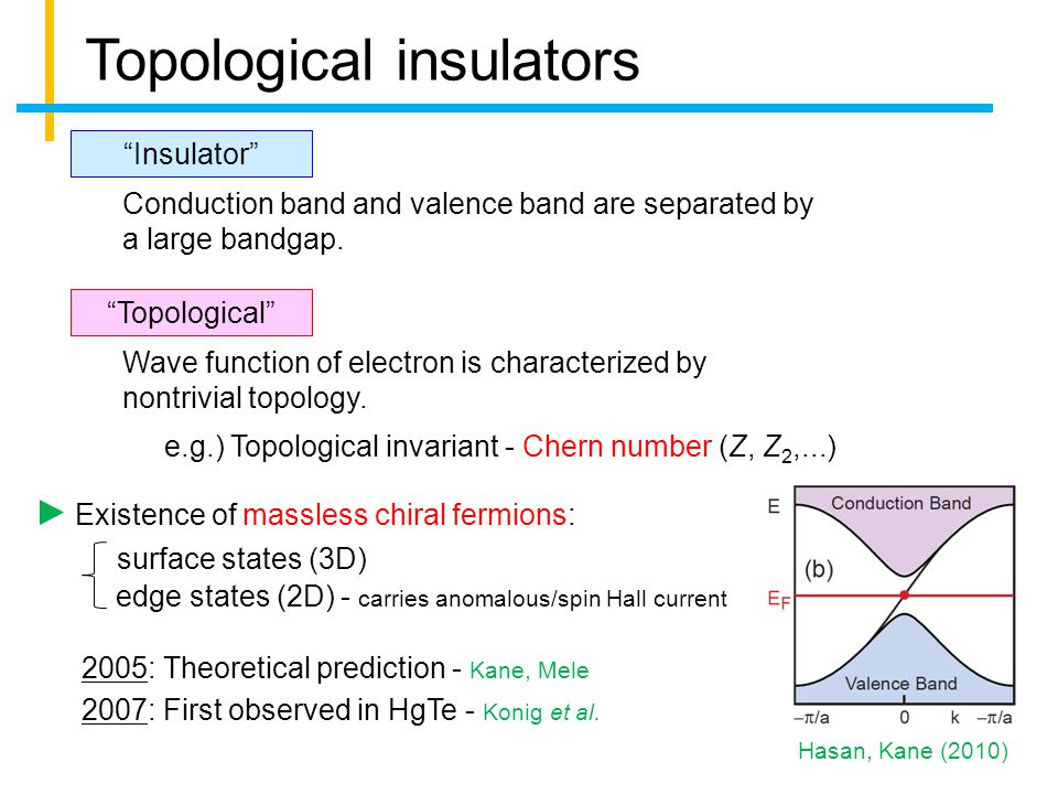 Topological insulators Insulator Conduction band and valence band are separated by a large bandgap.