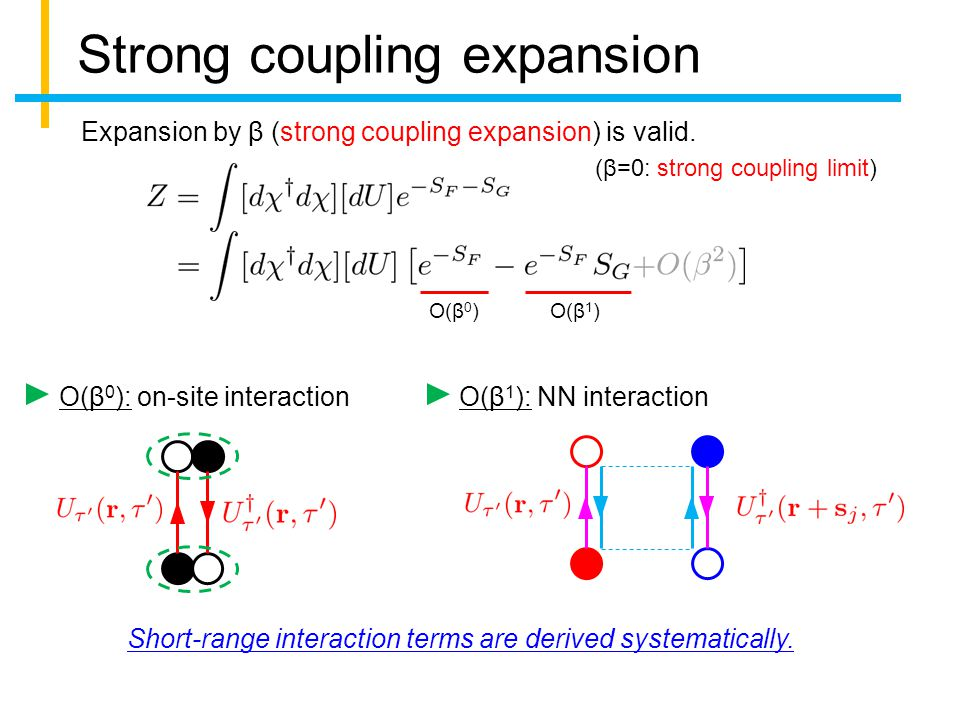 Strong coupling expansion Expansion by β (strong coupling expansion) is valid.