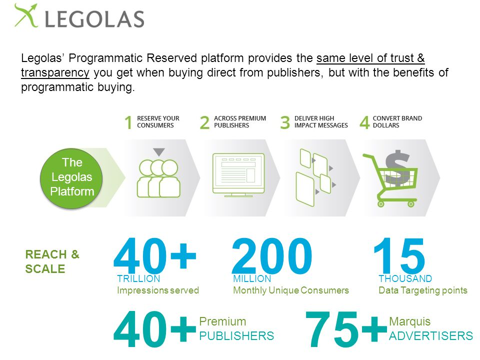 The Legolas Platform Legolas' Programmatic Reserved platform provides the same level of trust & transparency you get when buying direct from publishers, but with the benefits of programmatic buying.