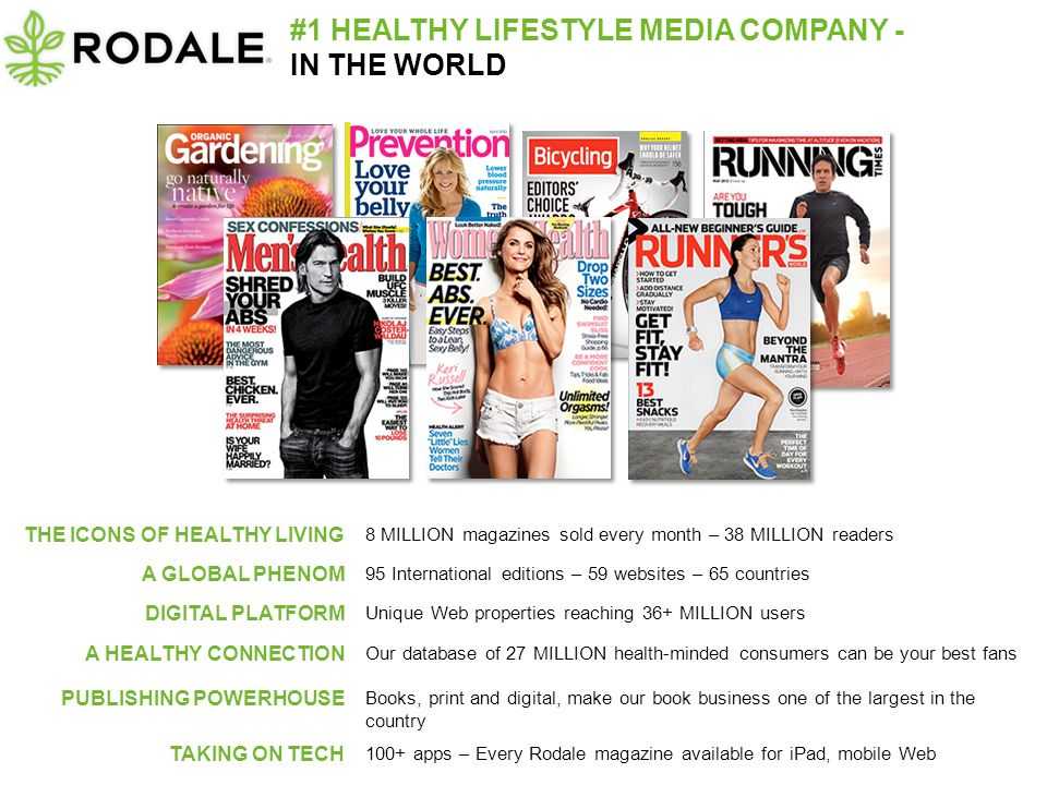 #1 HEALTHY LIFESTYLE MEDIA COMPANY - IN THE WORLD THE ICONS OF HEALTHY LIVING 8 MILLION magazines sold every month – 38 MILLION readers A GLOBAL PHENOM 95 International editions – 59 websites – 65 countries DIGITAL PLATFORM Unique Web properties reaching 36+ MILLION users A HEALTHY CONNECTION Our database of 27 MILLION health-minded consumers can be your best fans PUBLISHING POWERHOUSE Books, print and digital, make our book business one of the largest in the country TAKING ON TECH 100+ apps – Every Rodale magazine available for iPad, mobile Web