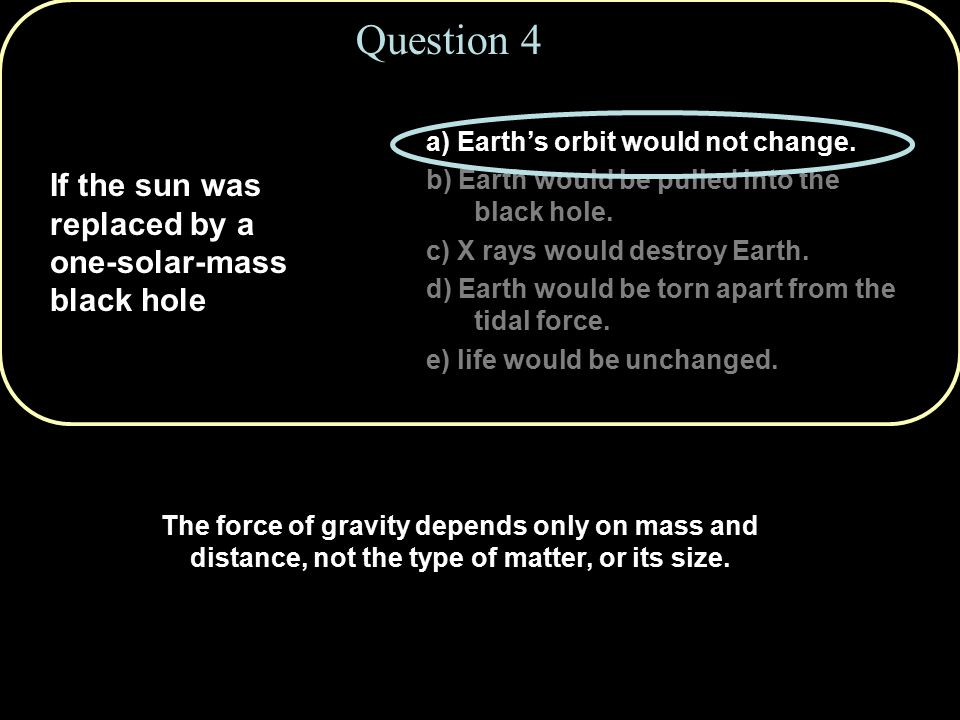 Copyright © 2010 Pearson Education, Inc. a) Earth's orbit would not change. b) Earth would be pulled into the black hole. c) X rays would destroy Eart