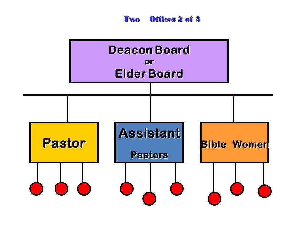 Deacon Board or Elder Board AssistantPastorsPastor Bible Women Two Offices 2 of 3