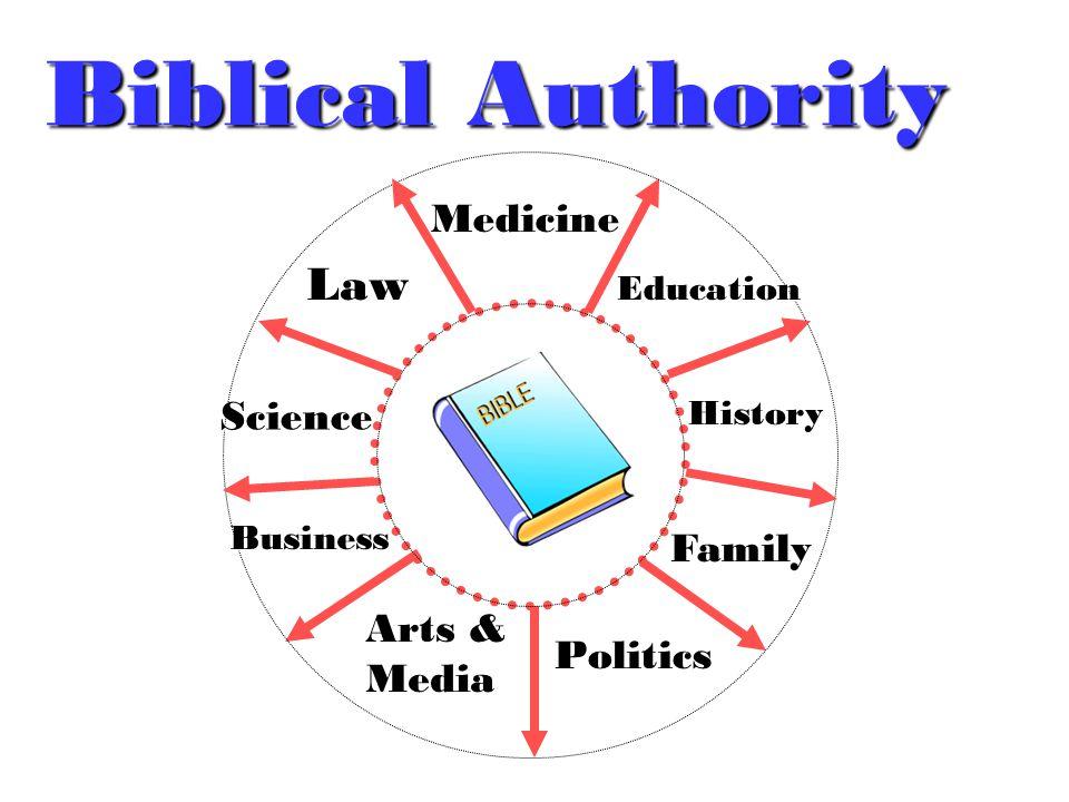 Views on Origin of Baptist Belief Generational Relationships 50010001500 Remnant of Truth  Mystical Successionism (J.J.J.