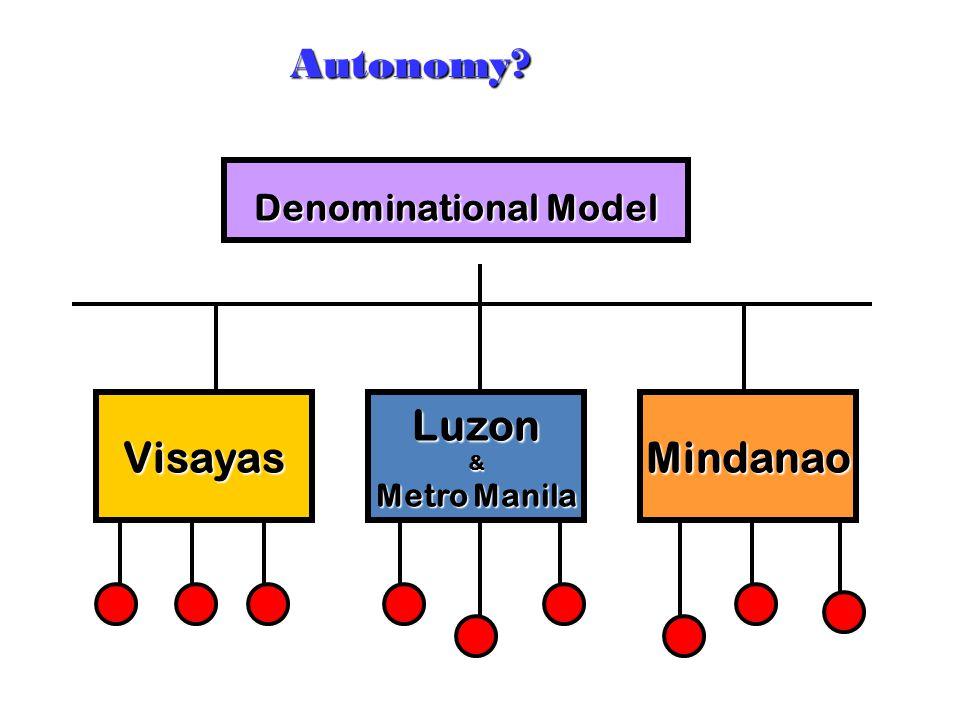 Denominational Model Luzon& Metro Manila VisayasMindanao Autonomy?