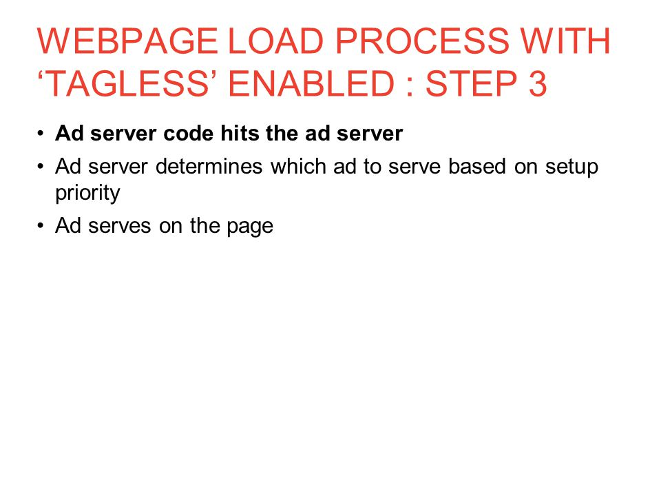 WEBPAGE LOAD PROCESS WITH 'TAGLESS' ENABLED : STEP 3 Ad server code hits the ad server Ad server determines which ad to serve based on setup priority Ad serves on the page