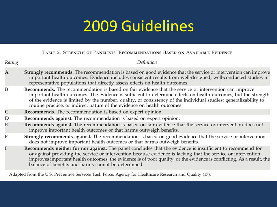 2015 Guidelines