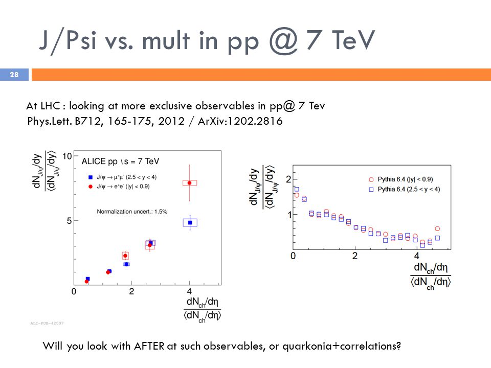 J/Psi vs. mult in pp @ 7 TeV 28 At LHC : looking at more exclusive observables in pp@ 7 Tev Will you look with AFTER at such observables, or quarkonia