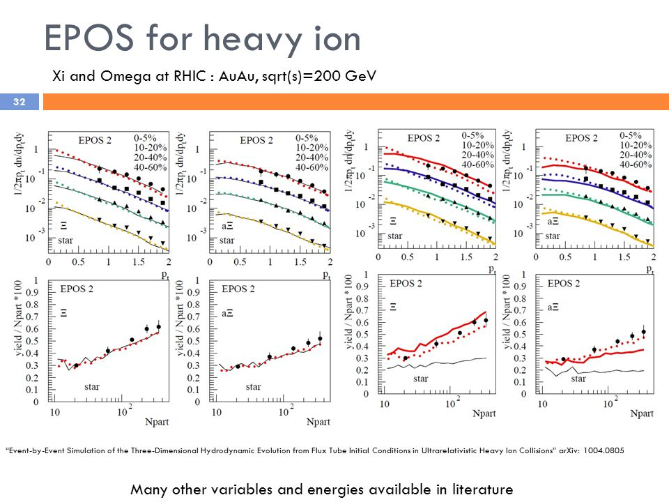 32 EPOS for heavy ion Xi and Omega at RHIC : AuAu, sqrt(s)=200 GeV Event-by-Event Simulation of the Three-Dimensional Hydrodynamic Evolution from Flux Tube Initial Conditions in Ultrarelativistic Heavy Ion Collisions arXiv: 1004.0805 Many other variables and energies available in literature