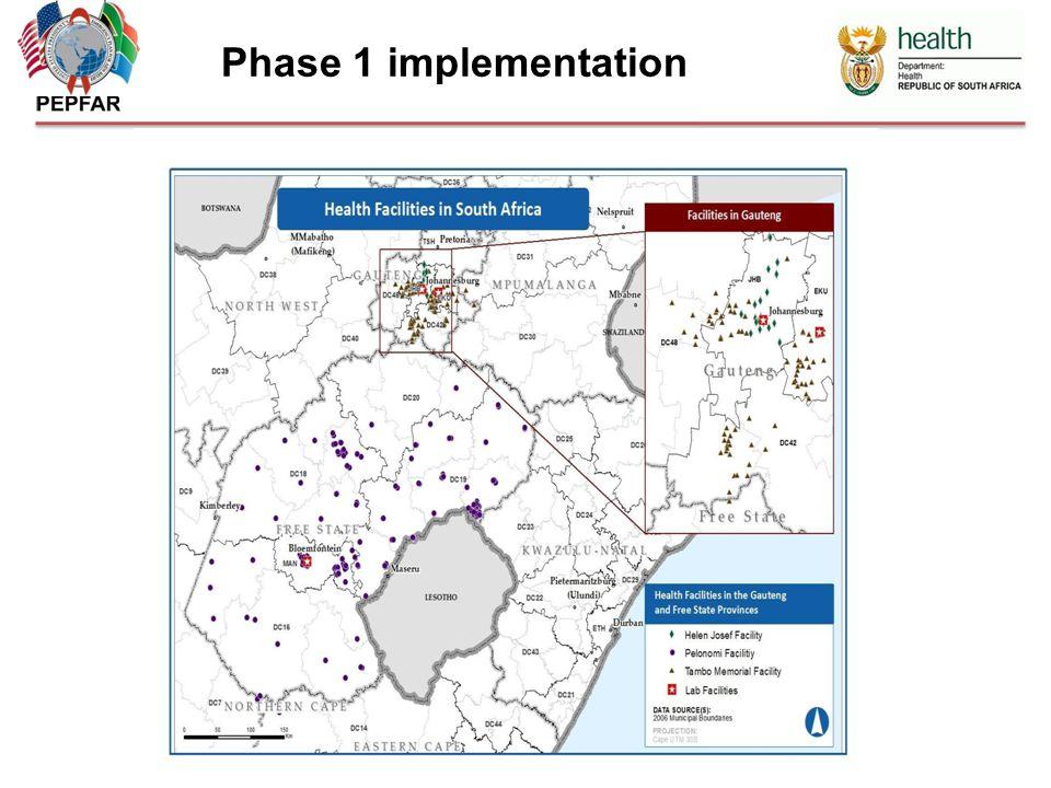Phase 1 implementation