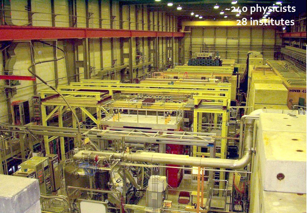 Lau Gatignon, 8 March 2012SPS FT Beams, IEFC Workshop11 ~240 physicists 28 institutes