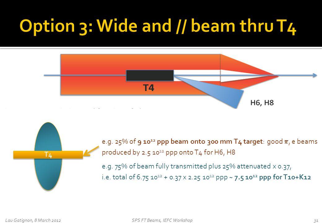 Lau Gatignon, 8 March 2012SPS FT Beams, IEFC Workshop31 T4 e.g.