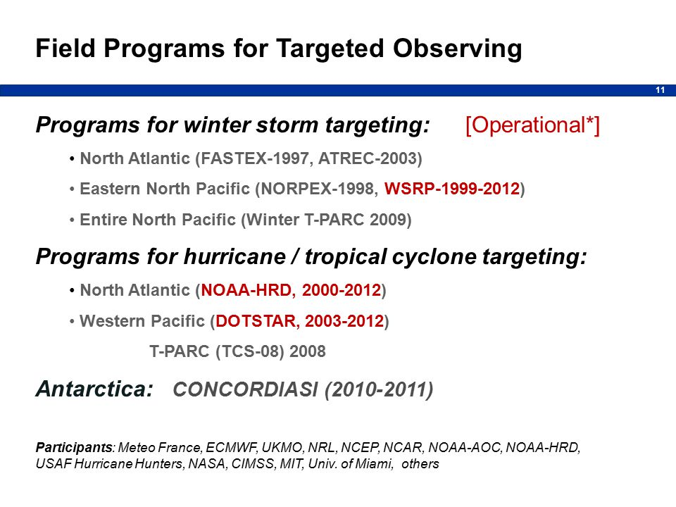 11 Field Programs for Targeted Observing Programs for winter storm targeting: [Operational*] North Atlantic (FASTEX-1997, ATREC-2003) Eastern North Pacific (NORPEX-1998, WSRP-1999-2012) Entire North Pacific (Winter T-PARC 2009) Programs for hurricane / tropical cyclone targeting: North Atlantic (NOAA-HRD, 2000-2012) Western Pacific (DOTSTAR, 2003-2012) T-PARC (TCS-08) 2008 Antarctica: CONCORDIASI (2010-2011) Participants: Meteo France, ECMWF, UKMO, NRL, NCEP, NCAR, NOAA-AOC, NOAA-HRD, USAF Hurricane Hunters, NASA, CIMSS, MIT, Univ.