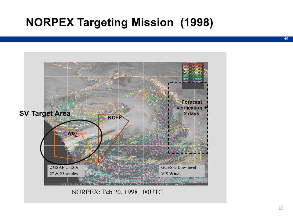 19 NORPEX Targeting Mission (1998) SV Target Area NRL NCEP Forecast Verification + 2 days