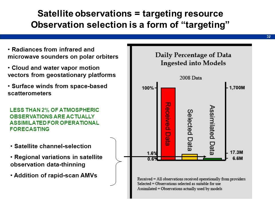 32 Satellite observations = targeting resource Observation selection is a form of targeting Radiances from infrared and microwave sounders on polar orbiters Cloud and water vapor motion vectors from geostationary platforms Surface winds from space-based scatterometers Satellite channel-selection Regional variations in satellite observation data-thinning Addition of rapid-scan AMVs LESS THAN 2% OF ATMOSPHERIC OBSERVATIONS ARE ACTUALLY ASSIMILATED FOR OPERATIONAL FORECASTING