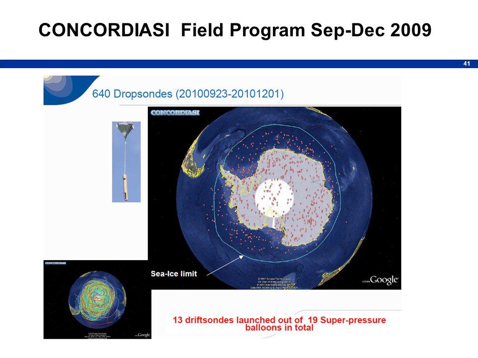 41 CONCORDIASI Field Program Sep-Dec 2009