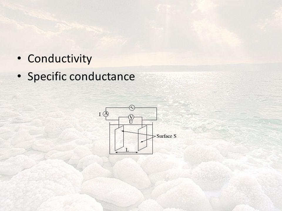 Conductivity Specific conductance